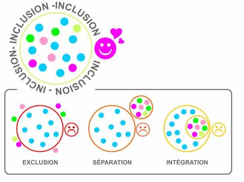 inclusion escargot.jpg